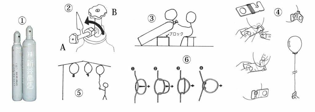 ガス風船の作り方