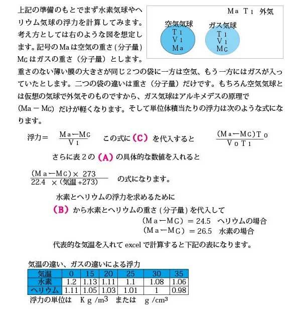 ガス気球の付録の計算