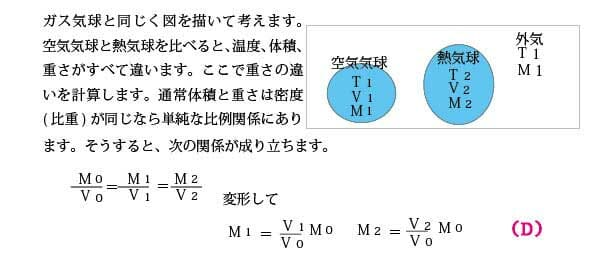 熱気球の浮力の計算」